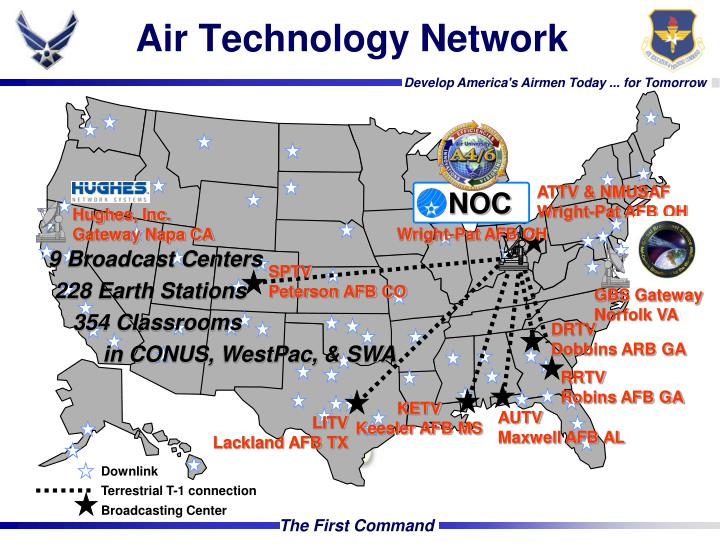 Air Technology Network