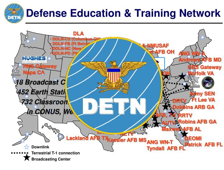 Defense Education & Training Network