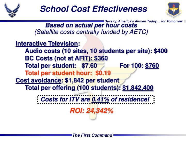 School Cost Effectiveness