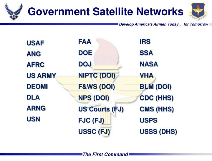 Government Satellite Networks