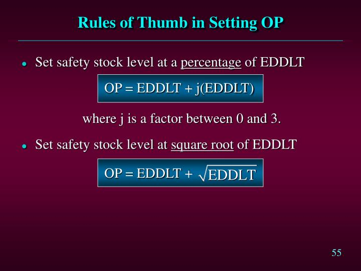 Rules of Thumb in Setting OP
