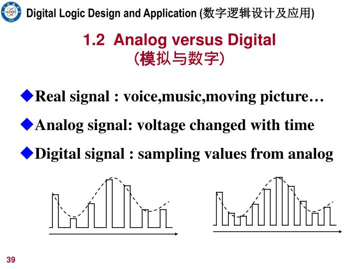 Digital Logic Design and Application (