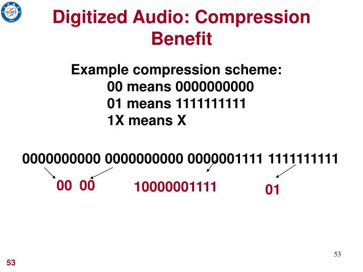 Digitized Audio: Compression Benefit