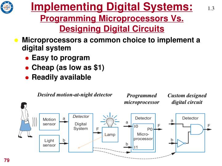 Implementing Digital Systems: