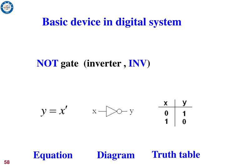 Basic device in digital system