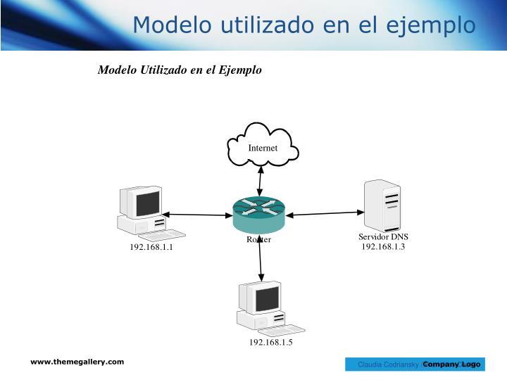 Modelo utilizado en el ejemplo