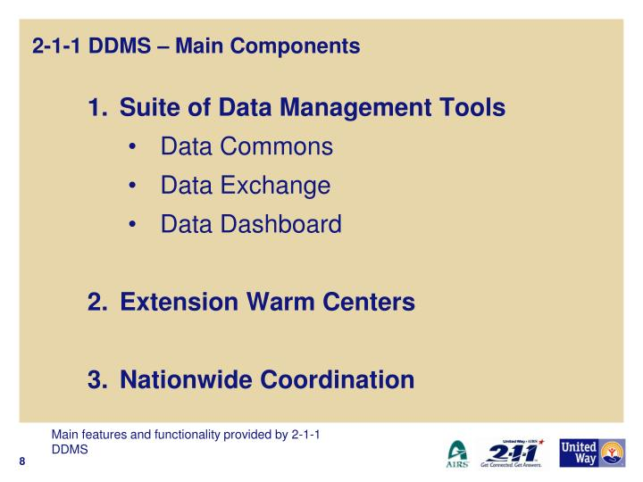 2-1-1 DDMS – Main Components