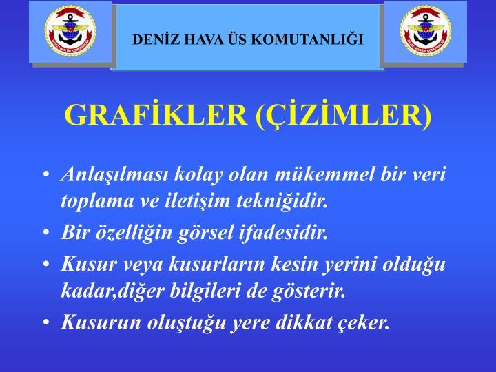GRAFİKLER (ÇİZİMLER)