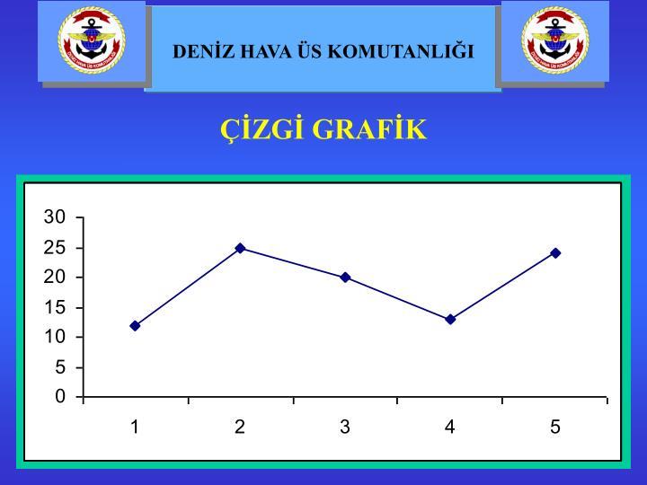 ÇİZGİ GRAFİK