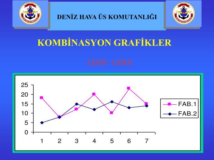 KOMBİNASYON GRAFİKLER