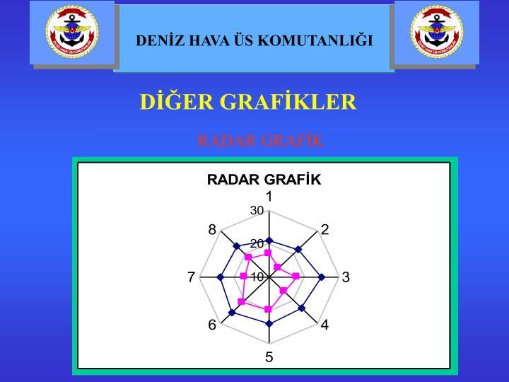 DİĞER GRAFİKLER