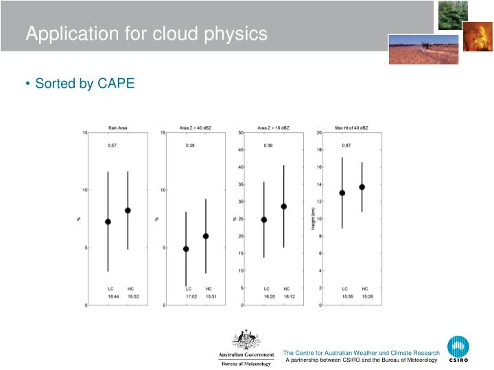 Application for cloud physics