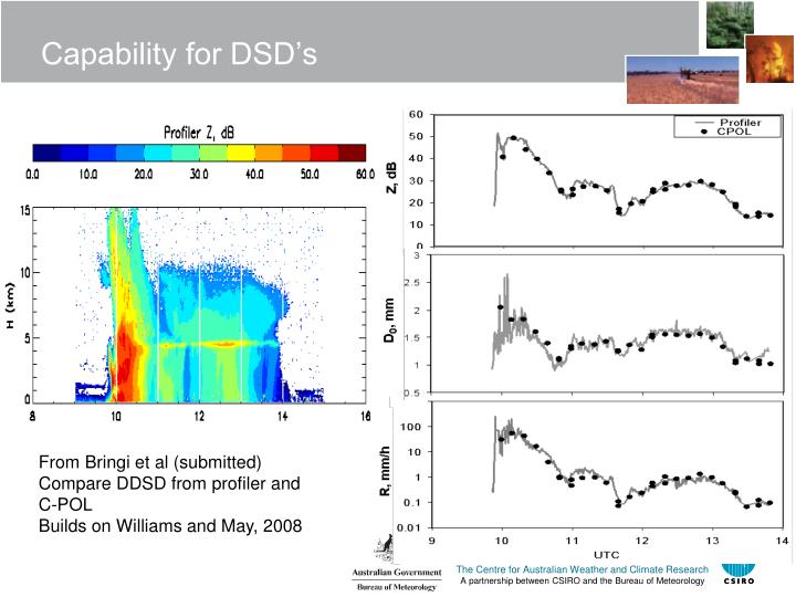 Capability for DSD's
