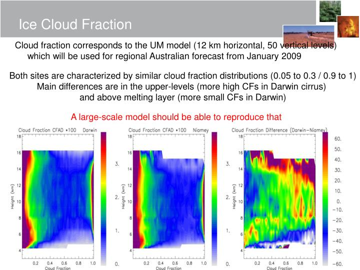 Ice Cloud Fraction