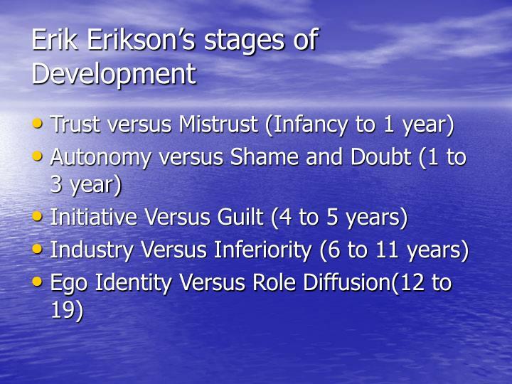 Erik Erikson's stages of Development