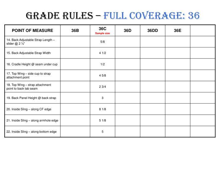 Grade Rules –