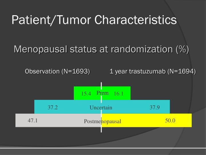 Patient/Tumor Characteristics