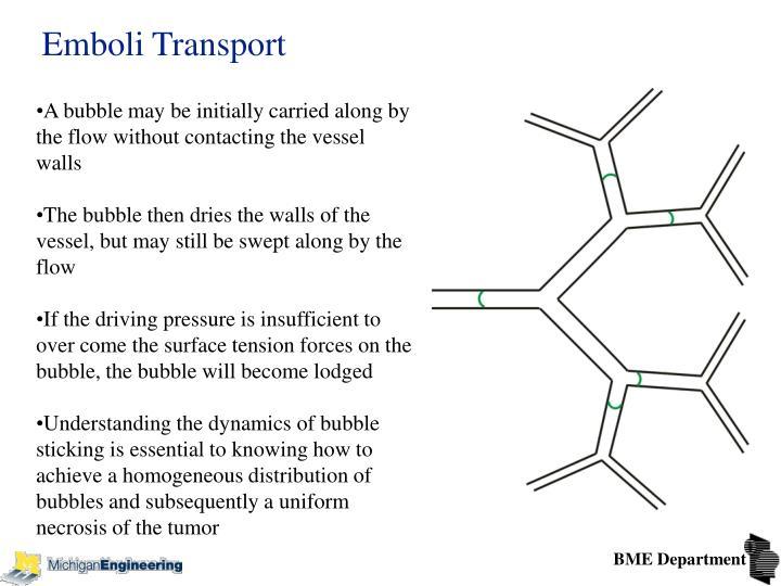 Emboli Transport
