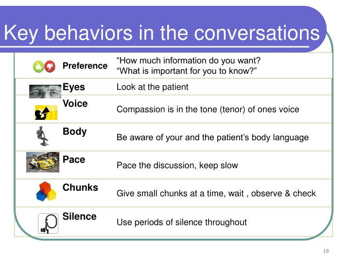 Key behaviors in the conversations