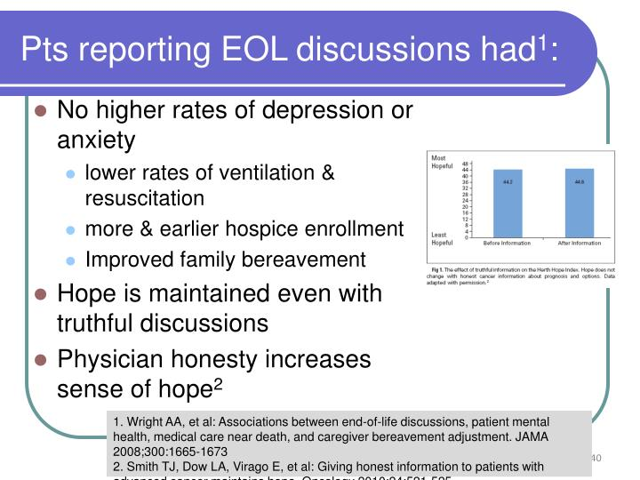 Pts reporting EOL discussions had