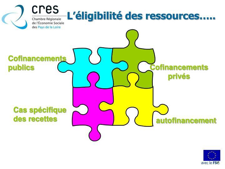 L'éligibilité des ressources…..