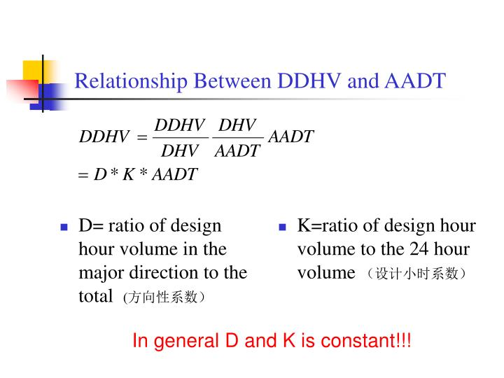 Relationship Between DDHV and AADT