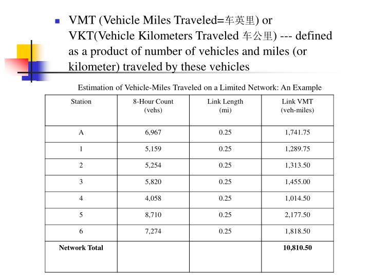 Estimation of Vehicle-Miles Traveled on a Limited Network: An Example