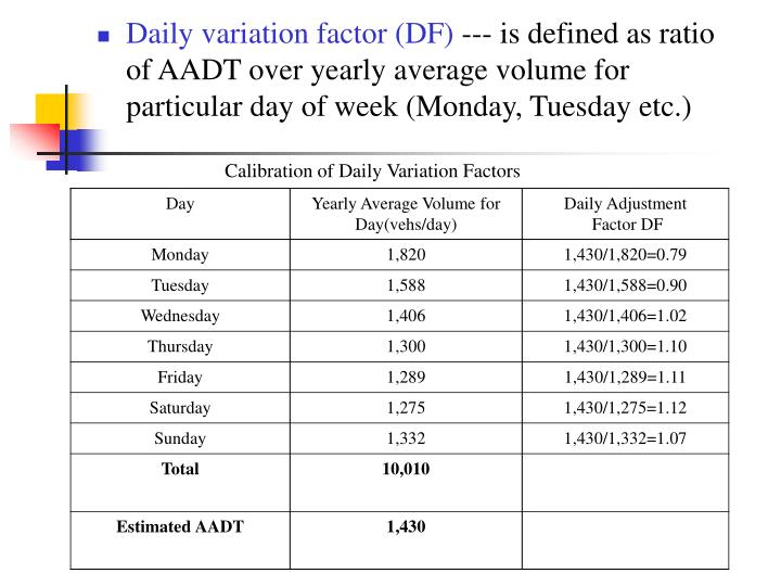 Calibration of Daily Variation Factors