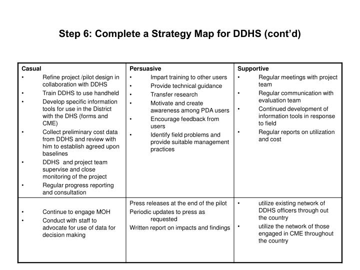 Step 6: Complete a Strategy Map for DDHS (cont'd)