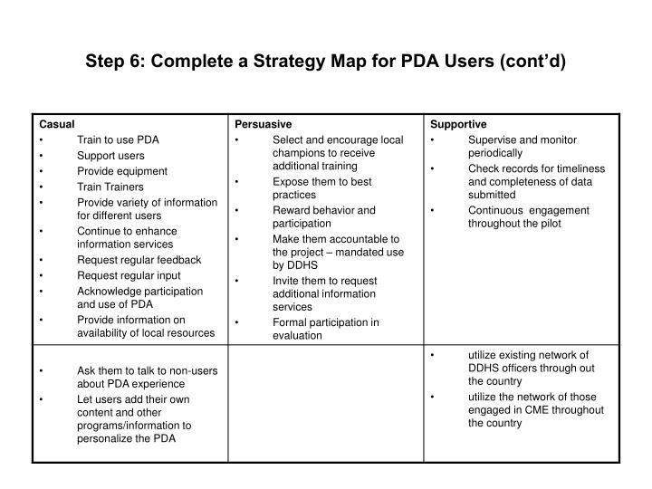 Step 6: Complete a Strategy Map for PDA Users (cont'd)