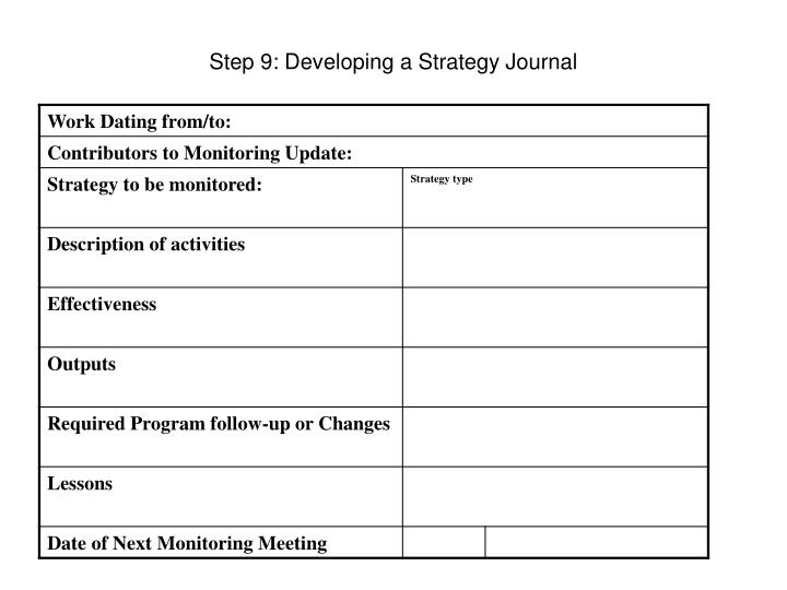Step 9: Developing a Strategy Journal