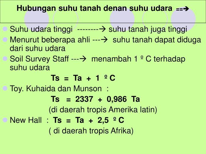 Hubungan suhu tanah denan suhu udara