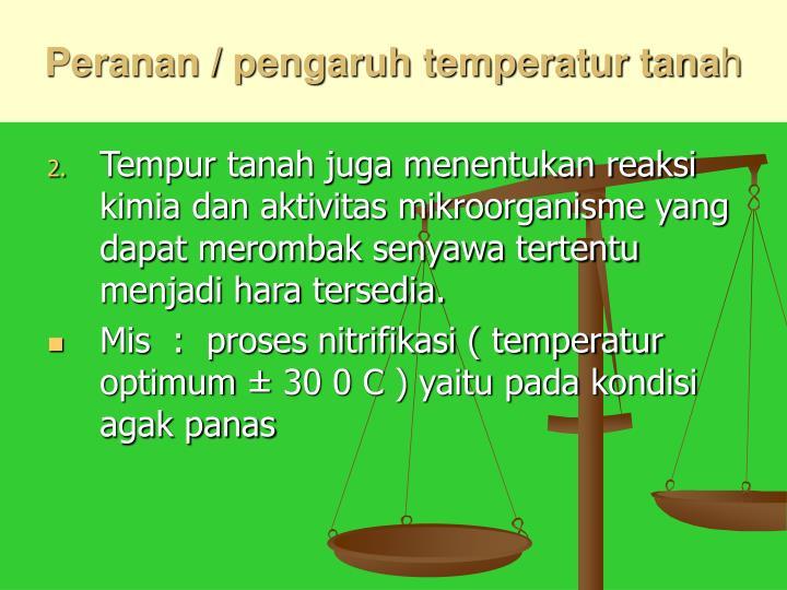 Peranan / pengaruh temperatur tana