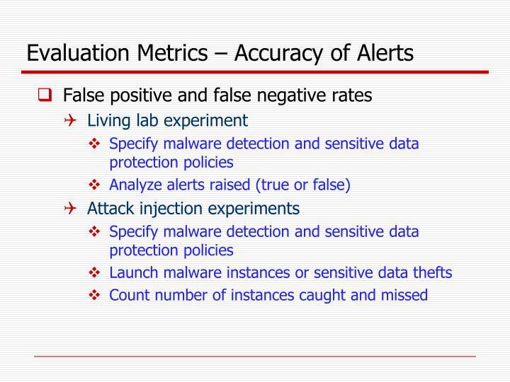 Evaluation Metrics – Accuracy of Alerts