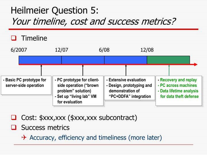 Heilmeier Question 5: