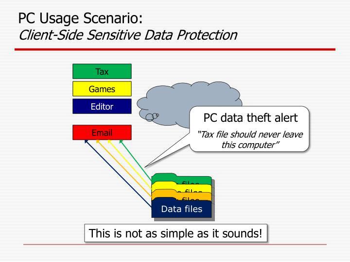 PC Usage Scenario:
