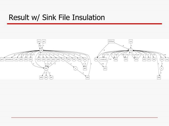 Result w/ Sink File Insulation