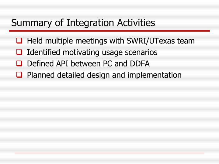 Summary of Integration Activities