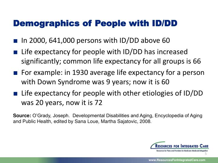 Demographics of People with ID/DD