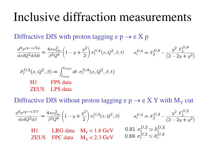 Diffractive DIS without proton tagging e p
