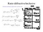 ratio diffractive inclusive