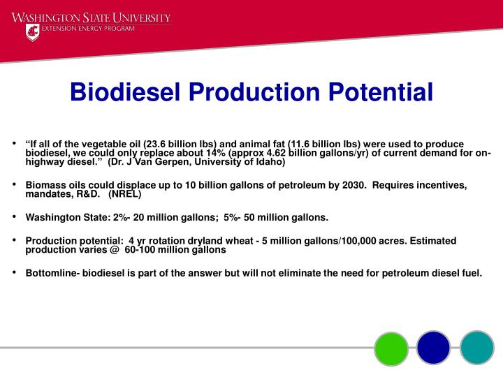 Biodiesel Production Potential