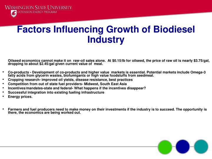 Factors Influencing Growth of Biodiesel Industry
