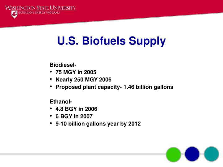 U.S. Biofuels Supply