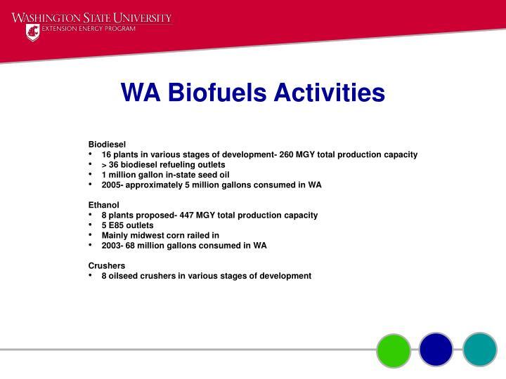 WA Biofuels Activities