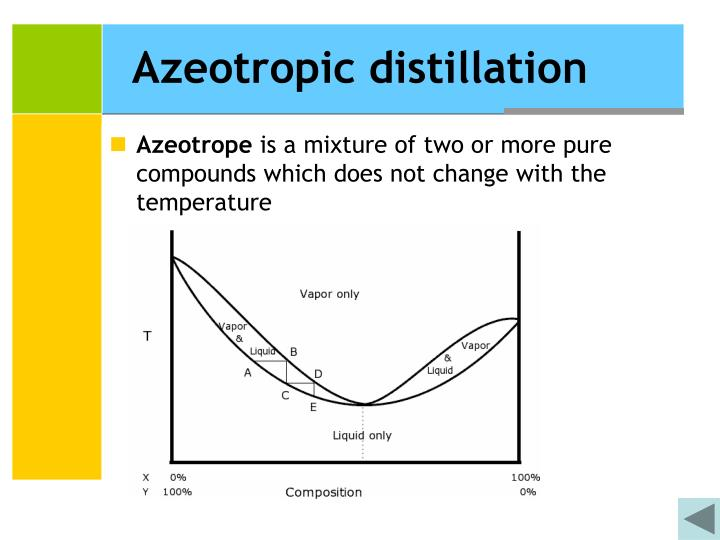 Azeotropic distillation
