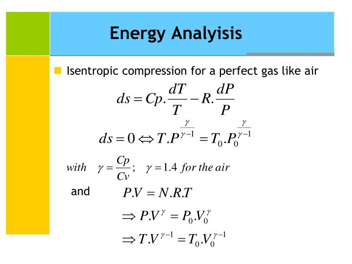 Energy Analyisis