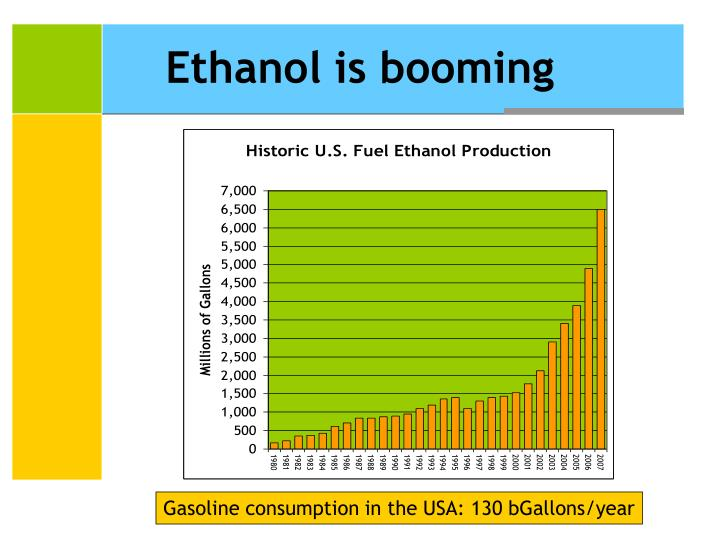 Ethanol is booming