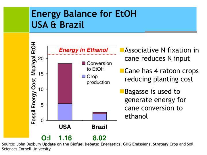 Energy in Ethanol