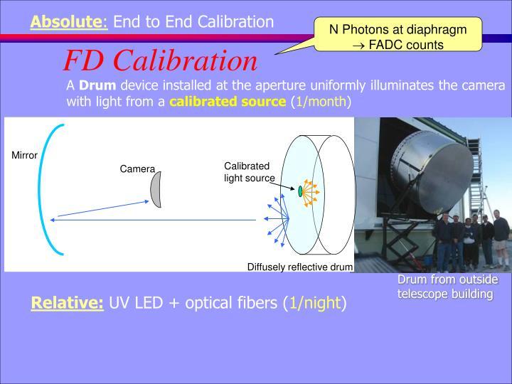 FD Calibration